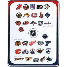 Коврик для мыши NHL